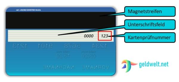Prüfnummer Rückseite kreditkarte